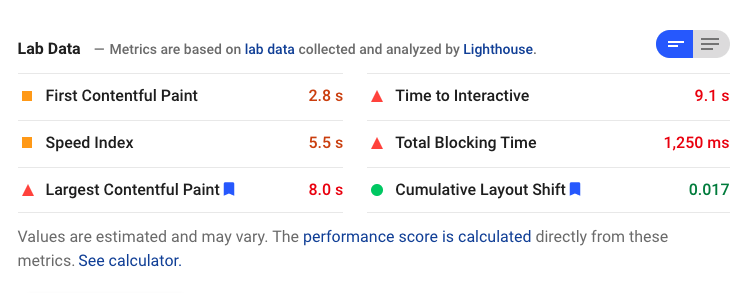 PageSpeed Insights Core Web Vitals assessment