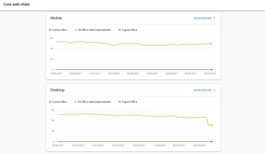 Google Search Console Core Web Vitals assessment